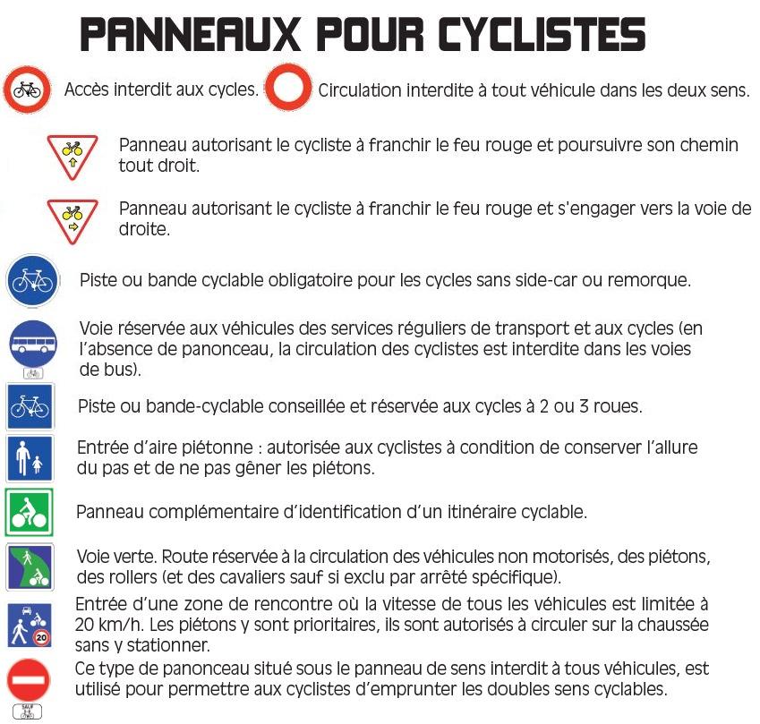 Panneaux pour cyclistes